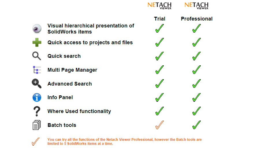 Netach Viewer License types. SolidWorks file manager.
